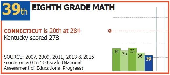 eighth_grade_math