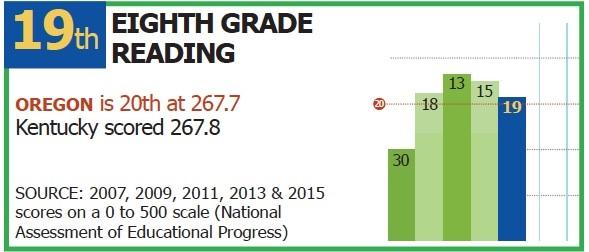 eighth_grade_reading