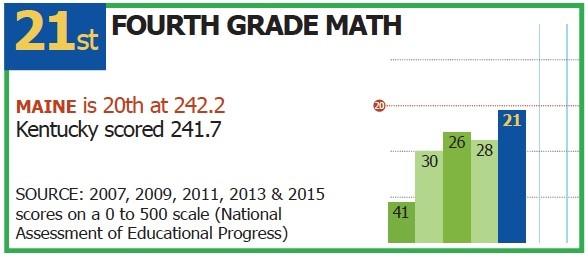 fourth_grade_math